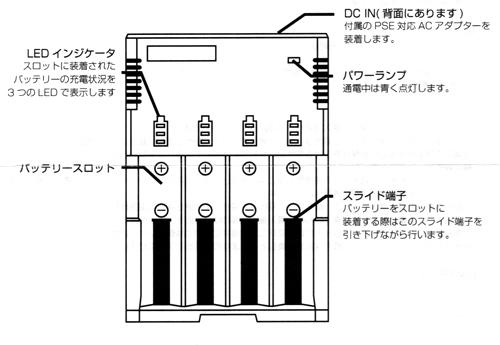 リチウムイオン電池充電器i4