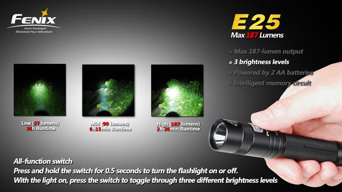 フェニックス LED懐中電灯 E25 スイッチ画像