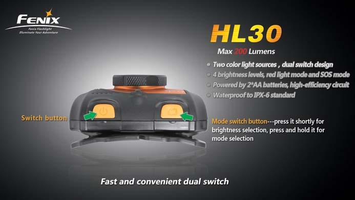 フェニックス LEDヘッドランプ HL30