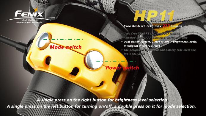 フェニックス LEDヘッドランプ HP11-YL