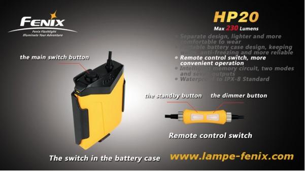 フェニックス LEDヘッドランプ HL20