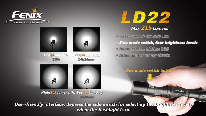 フェニックス 高性能LED懐中電灯 LD22
