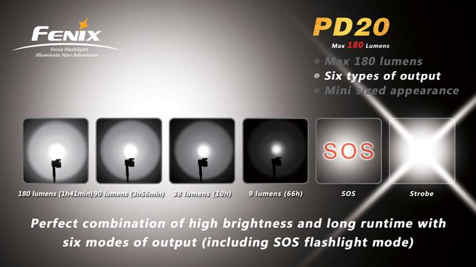 PD20-R5