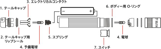 白熱球ミニマグライト(純正クリプトン球使用)のパーツリスト